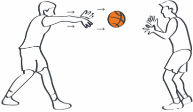 0d370031416ce Force Diagrams - Physics In Basketball